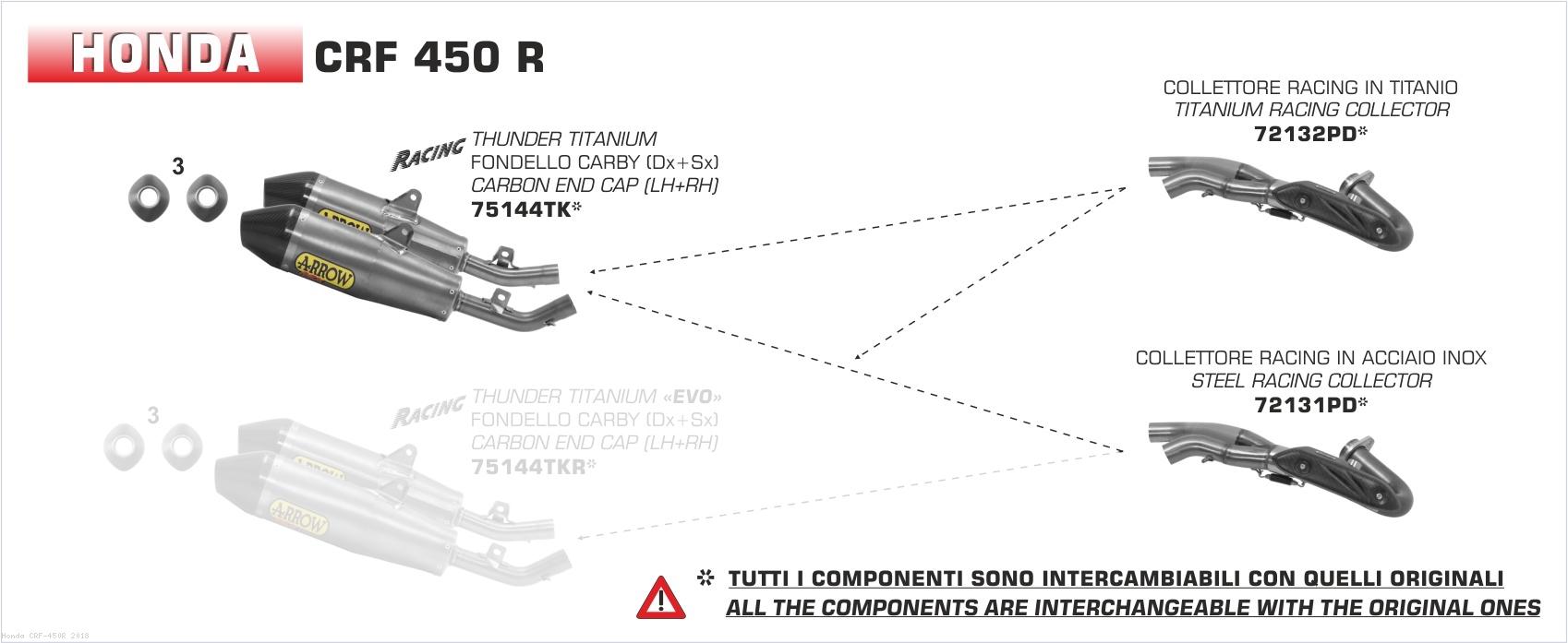 Fein Drahtdiagramm Honda 450 Bilder - Die Besten Elektrischen ...