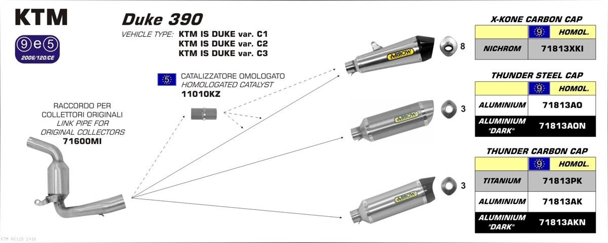 ktm duke wiring diagram ktm image wiring diagram ktm rc 125 wiring diagram ktm wiring diagrams online on ktm duke 125 wiring diagram