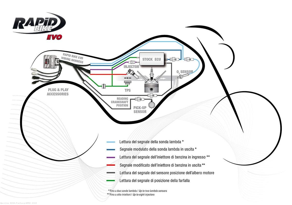 ... Rapid Bike EVO Auto Tuning Fuel Management Tuning Module Aprilia / RSV4  Factory APRC / 2013 ...