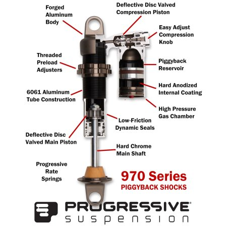 970 Series Suspension Rear Shocks by Progressive