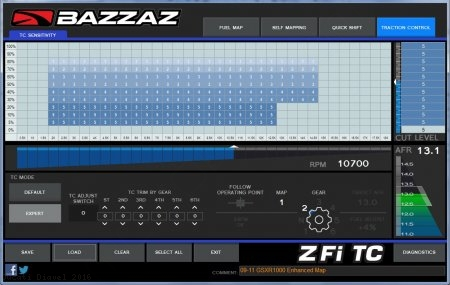 Bazzaz Z-Fi Fuel Controller With Traction Control & Quick Shifter Ducati / Diavel / 2016